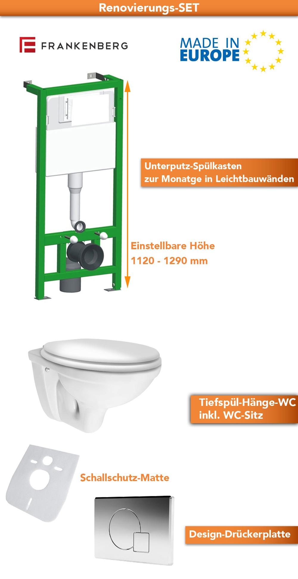 WC WC-Sitz Komplettset Schwab DUPLO XS 82cm mit Betätigungsplatte LINE