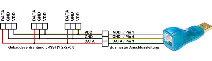 1-Wire Aufbau mit separater Stromversorgung