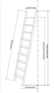 Parallelanlegeleiter 5 Stufen – Bild 2