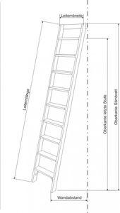 Parallelanlegeleiter 6 Stufen mit Stirnbrett – Bild 4